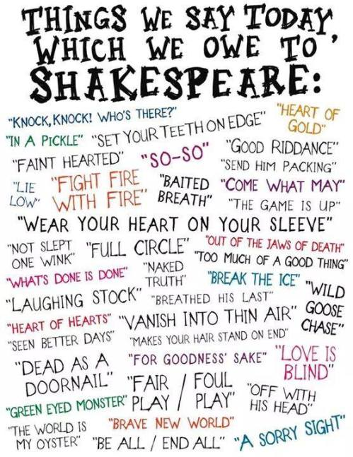 Words and phrases we owe to Shakespeare. Born around this time in April in 1564.