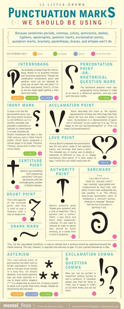 little-known-punctuation-marks