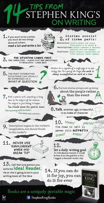 Stephen King's 14 rules for writing